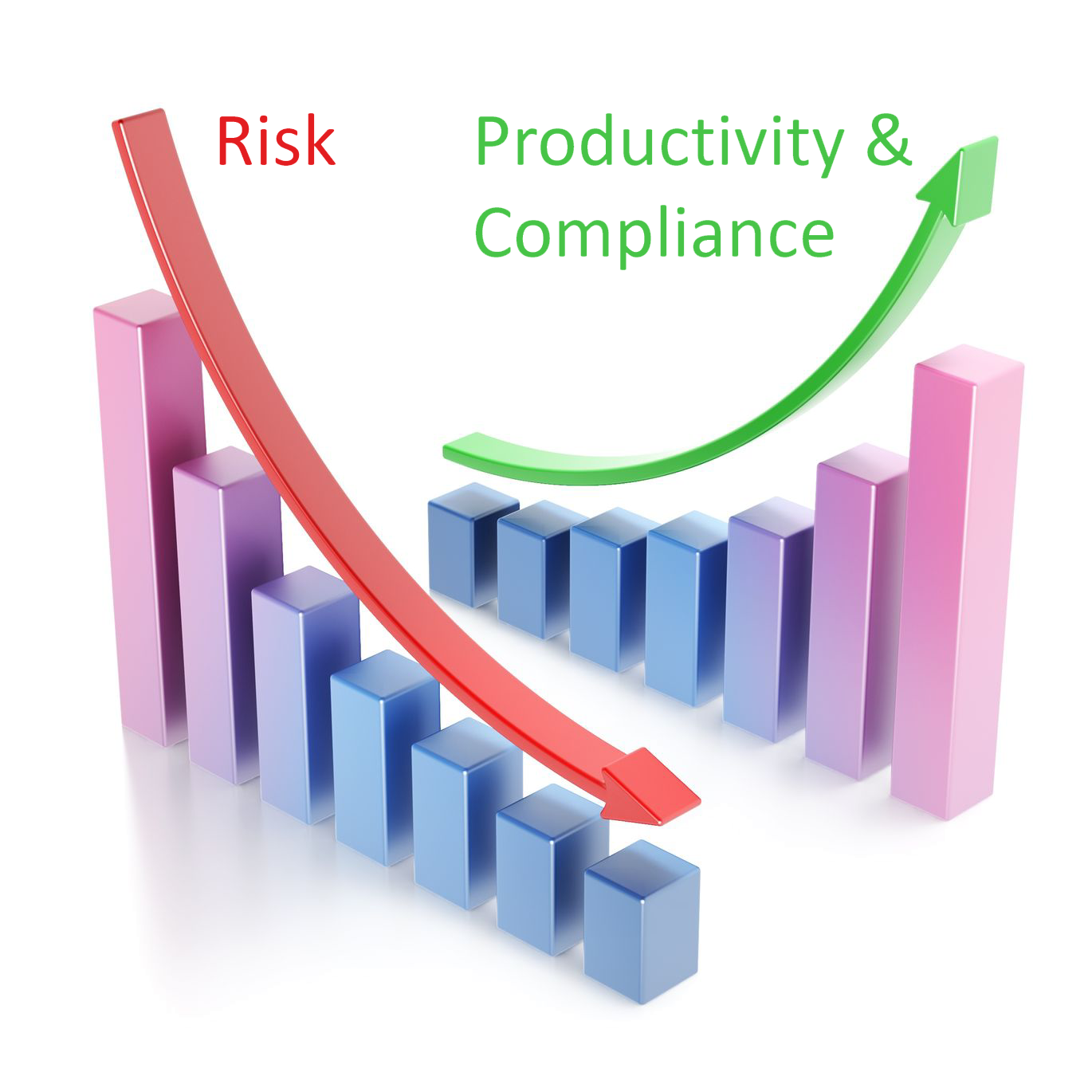 Proactive products reduce risks and increase productivity and facility compliance - americanFLS.com